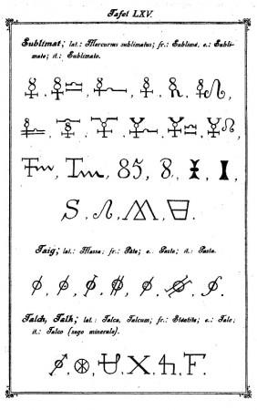 [PRÉVENTES] Codex Alchemicus - Traité des symboles alchimiques